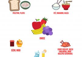 produkty polecane przed oddaniem krwi (2)